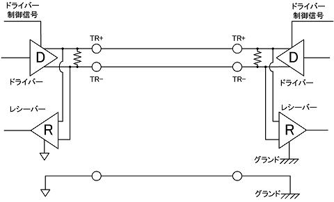485信号_通信基本用語 - RS-485 | LINEEYE